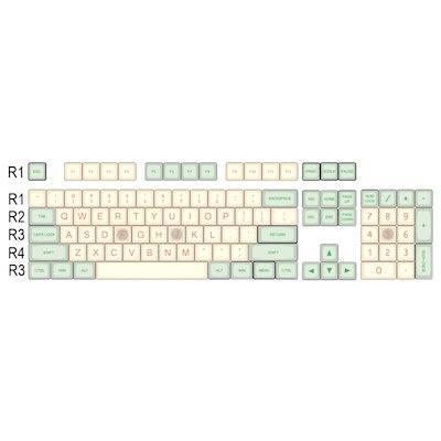 ANSI 104 Kit