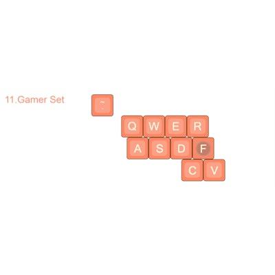 11. Gamer Set