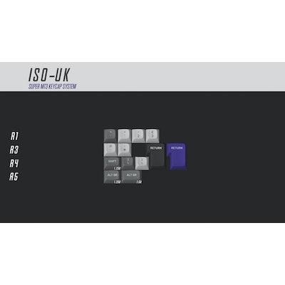 ISO-UK