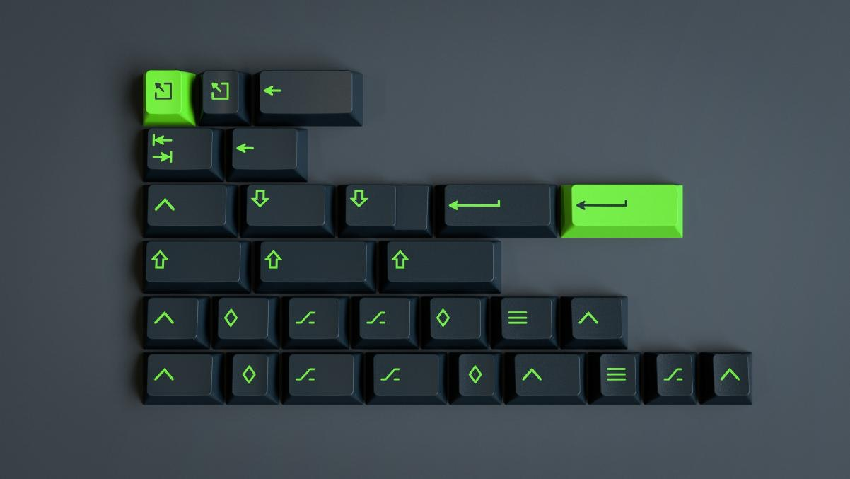 Icon modifiers kit