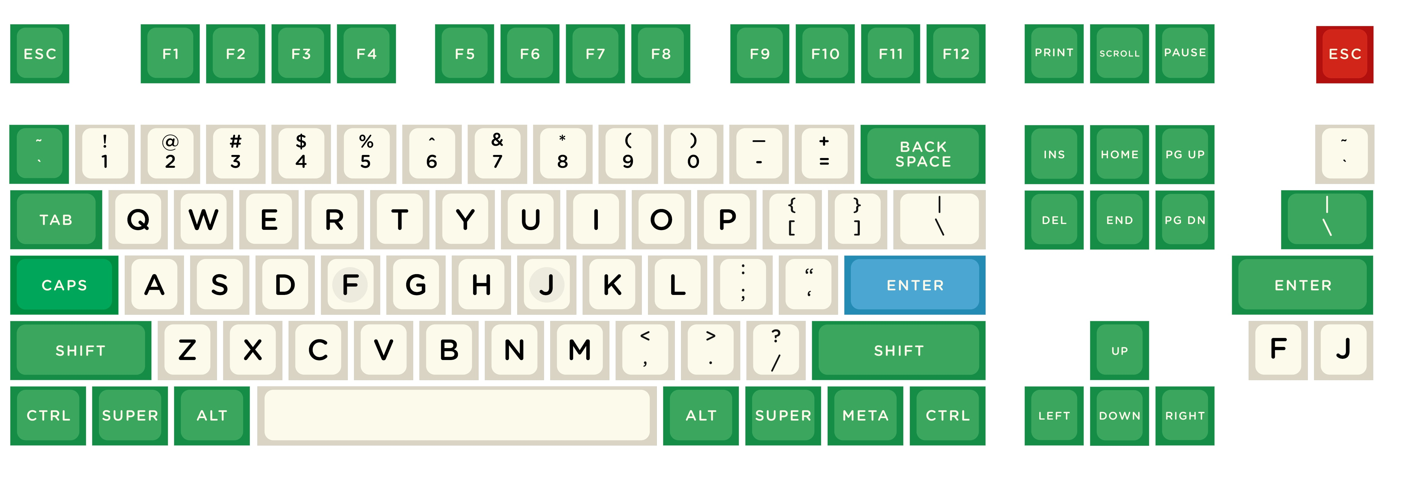 [IC] GROUND CONTROL - ABS SA 1-2-3-3-3-4 Keycap Set