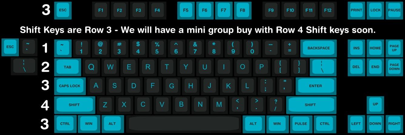 PuLSE SA Keyset > Pimp My Keyboard