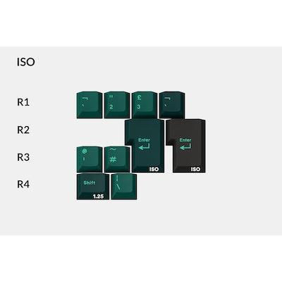 ISO UK