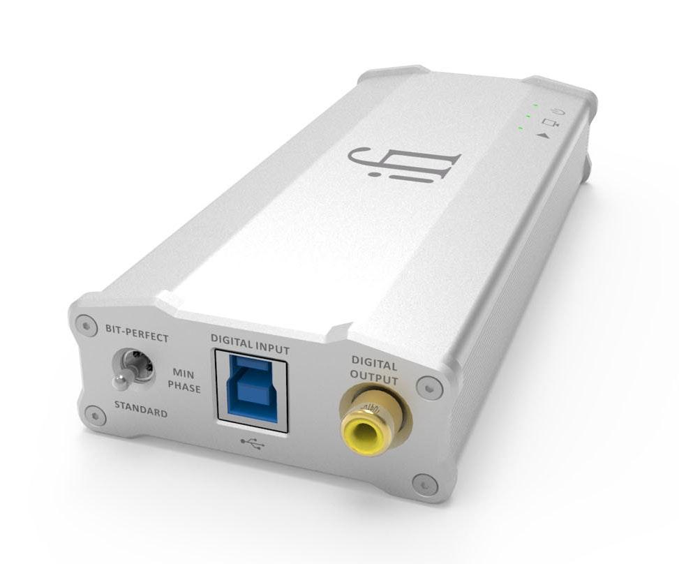 micro – iDAC2