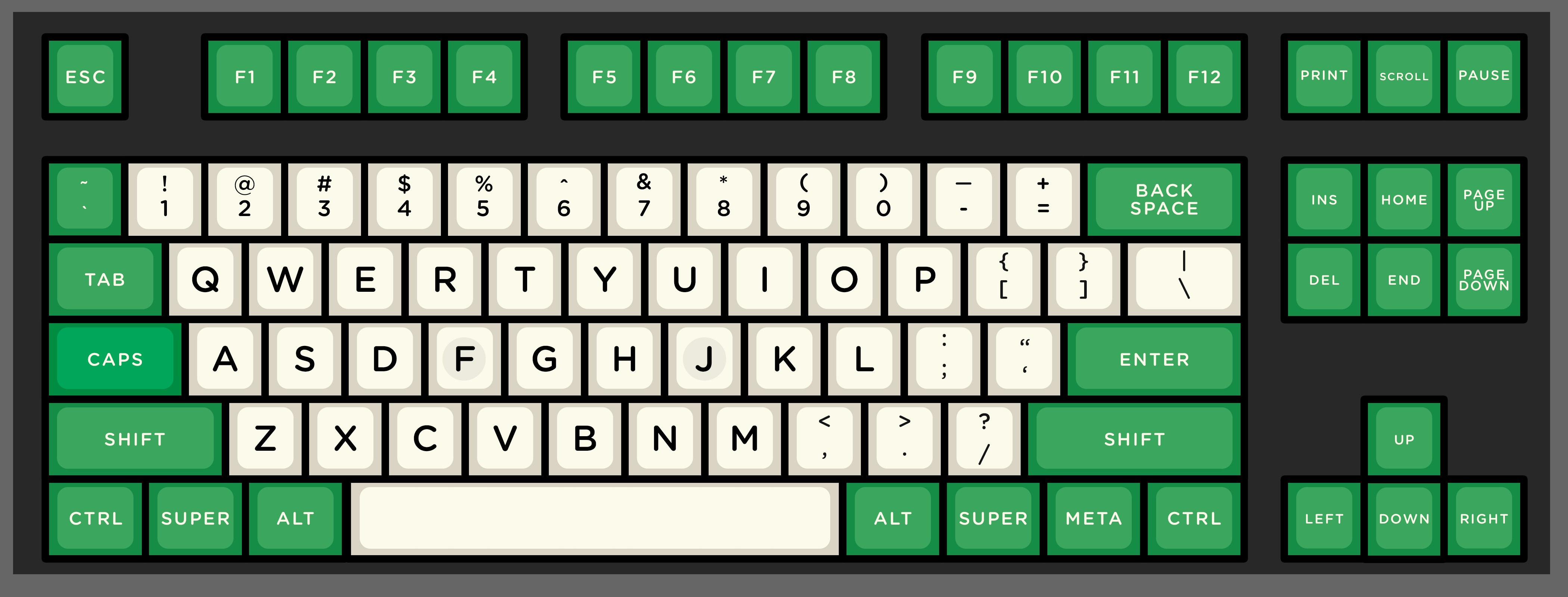 Just the Green Keys, no Alpha's