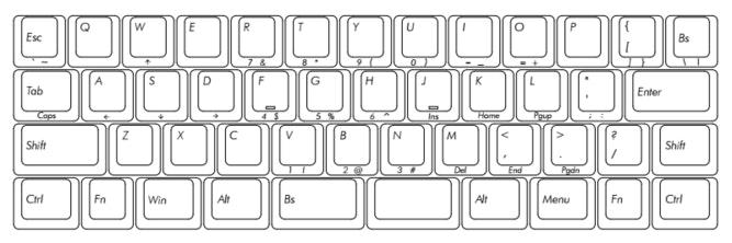 Carpe Keyboards JD45