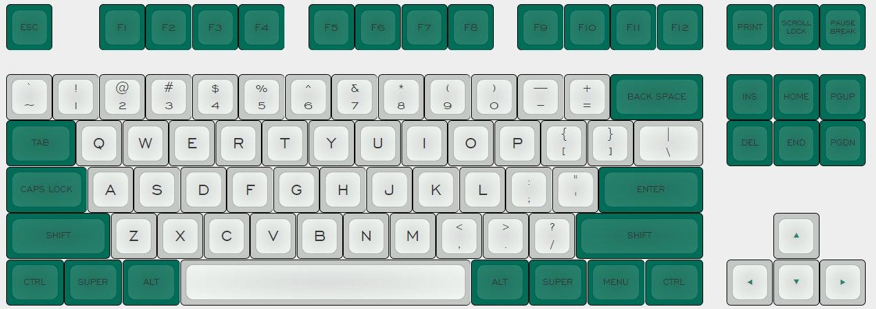 Evergreen > Pimp My Keyboard