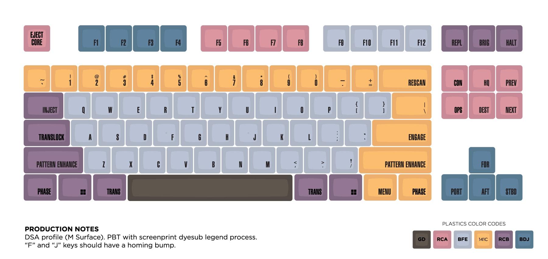 The Galaxy Class Keyset > Pimp My Keyboard