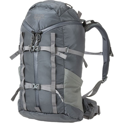 Tough Midsize Packs Poll  7c398d66f065b