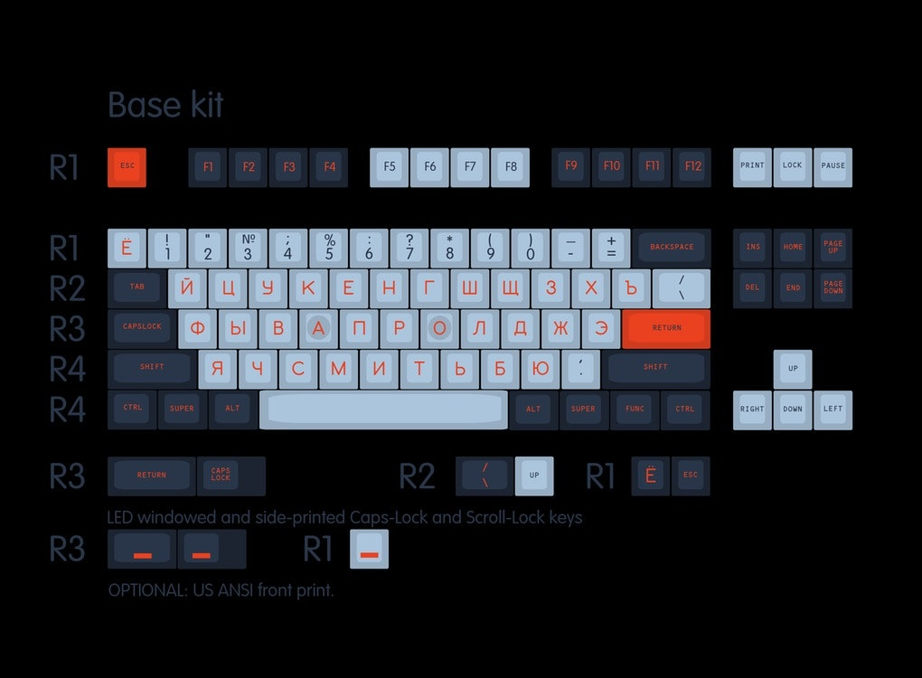 Yuri (Double Shot Cyrillic - SA Profile) Poll - Massdrop