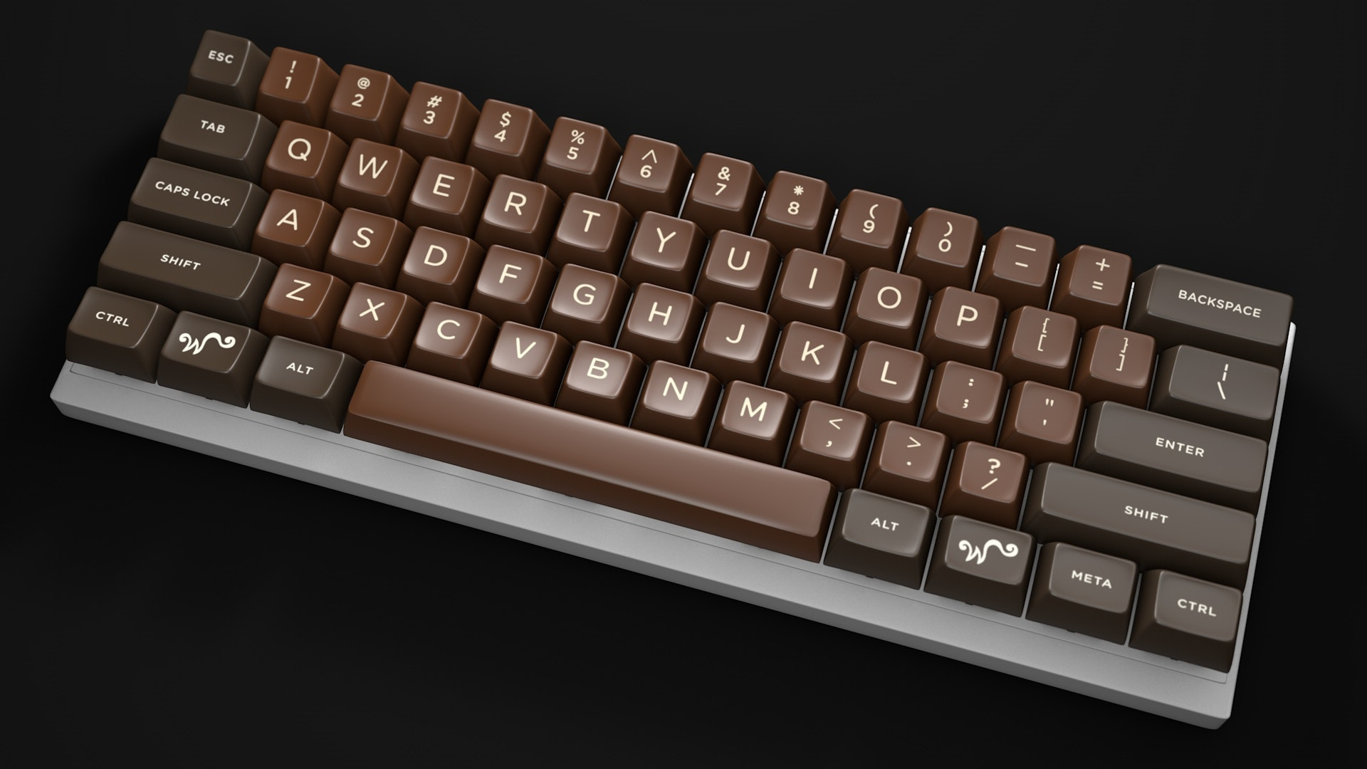 The Amazing Chocolatier Keycap Set
