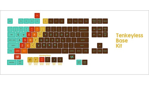 "SA ""1976"" Keycap Set - Pimpmykeyboard.com"