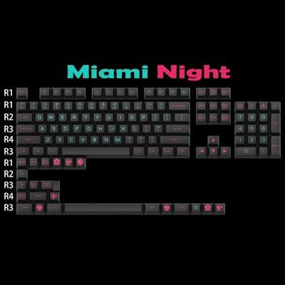 MAXKEY SA Night Miami keycaps set  – KBDfans
