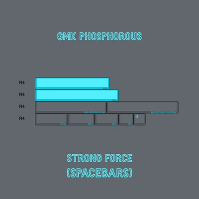 GMK Phosphorous Strong Force