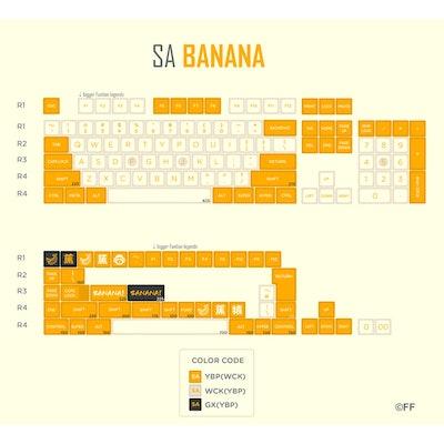 Banana - SP SA ABS Doubleshot Keyset – Play Keyboard   PayPal