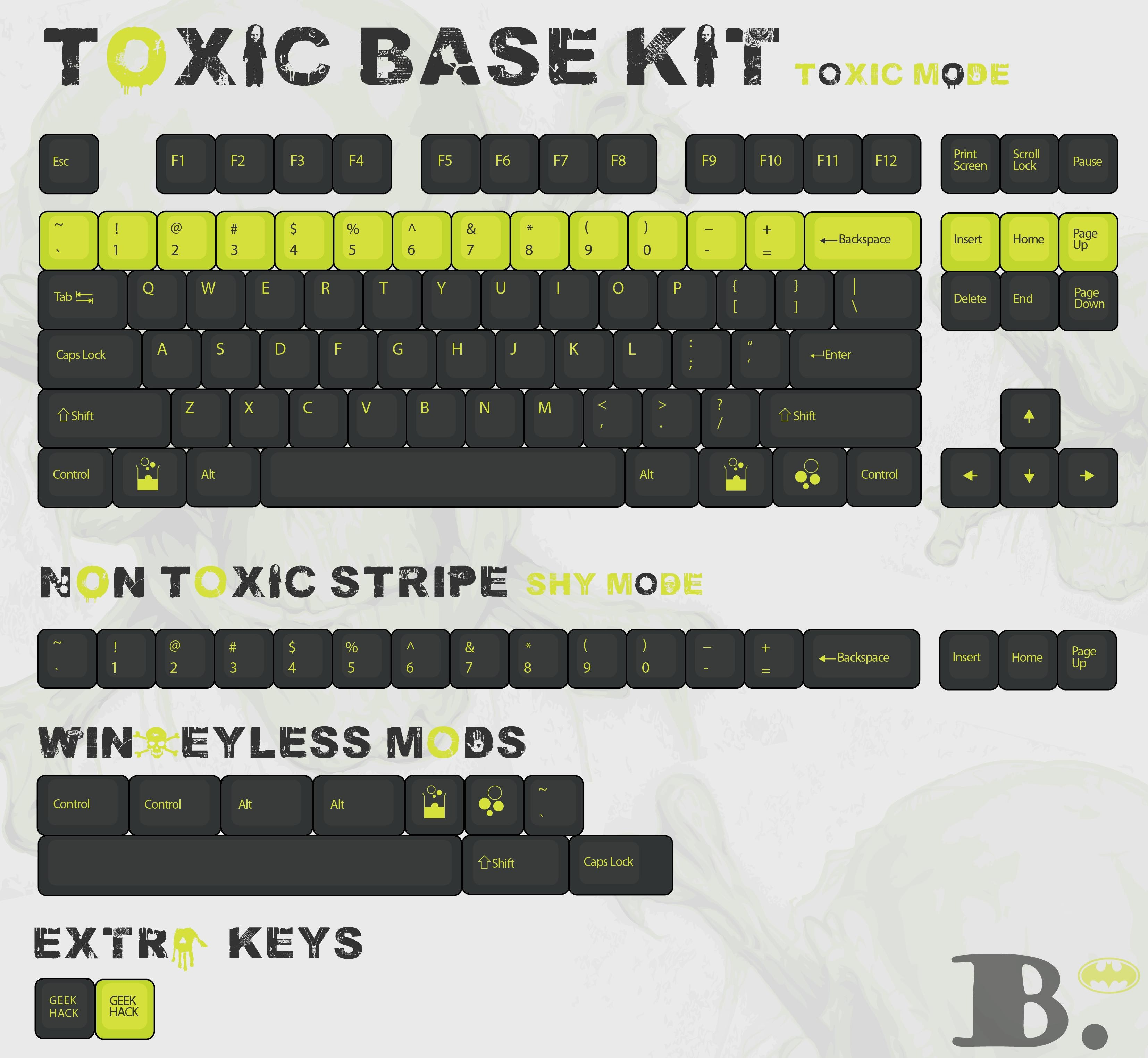 The Toxic set [restructuring with ctrl alt store]