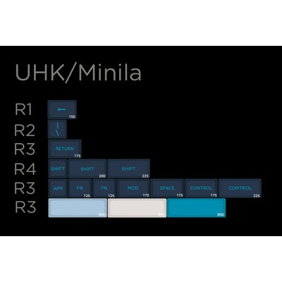 UHK/minila