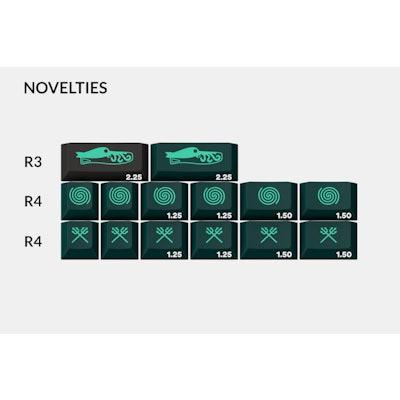 Novelties