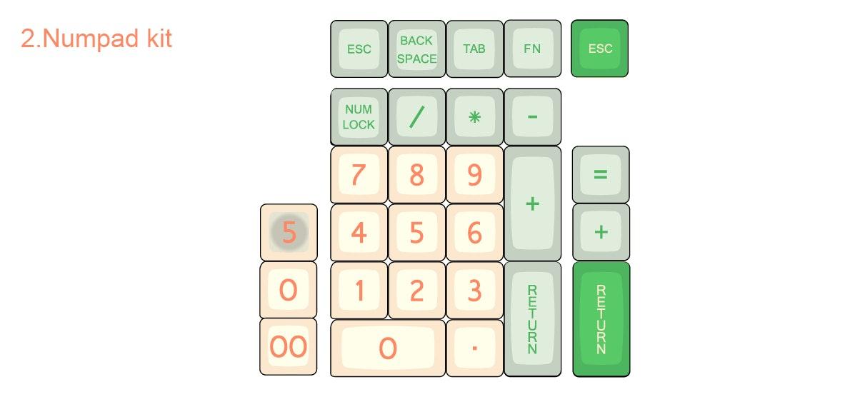 2. Numpad Kit