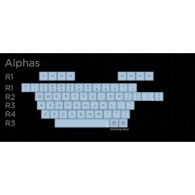 01.Alphas