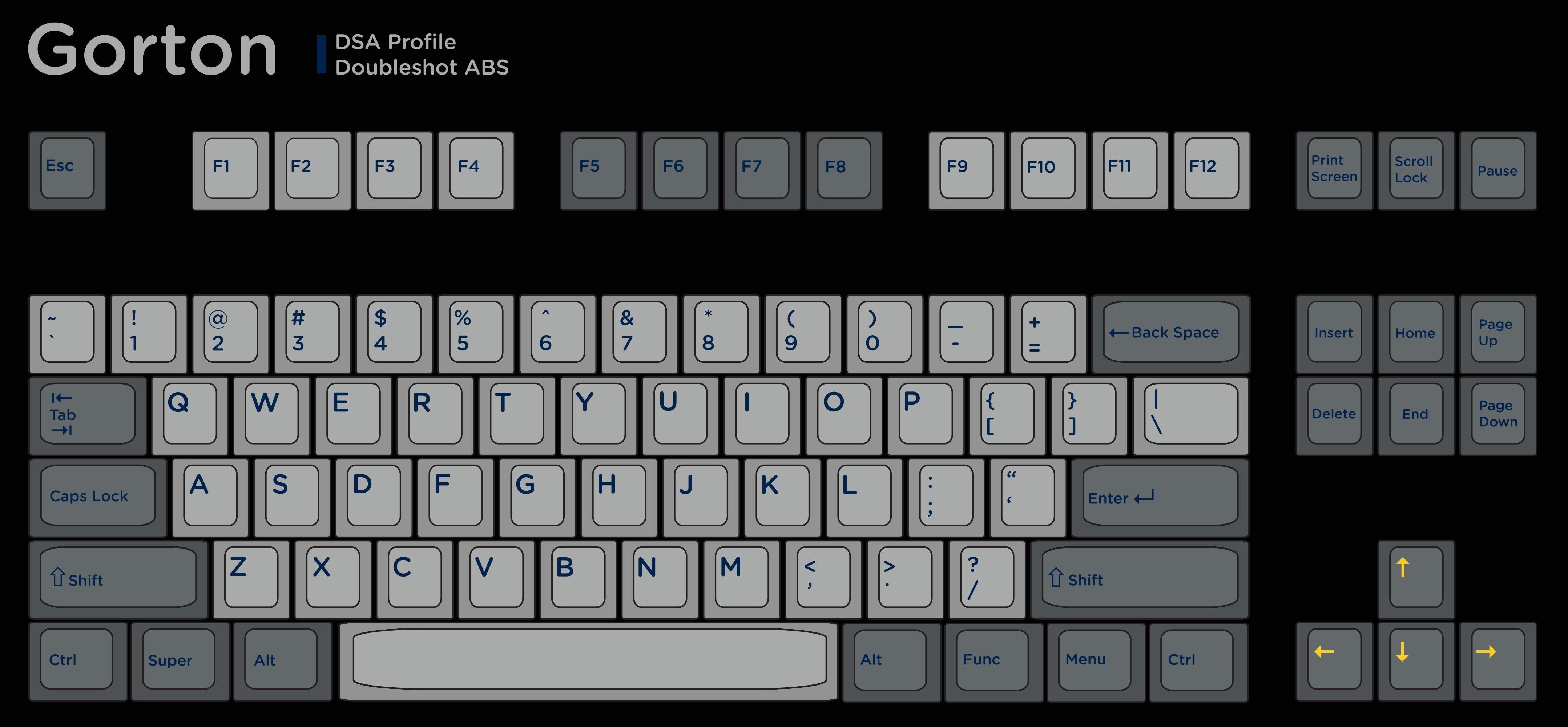 DSA Gorton Core > Pimp My Keyboard
