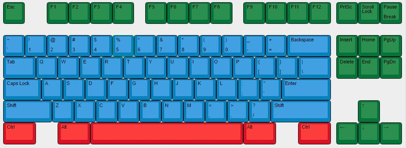 Physical Keyboard Layouts Explained In Detail | Drop (formerly Massdrop)