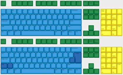Shop Custom Keyboard Layout Linux & Discover Community Reviews at Drop
