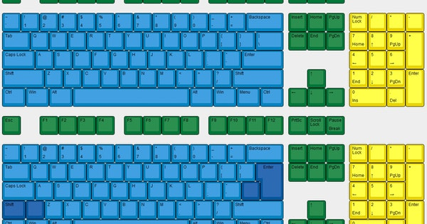 Physical Keyboard Layouts Explained In Detail Drop Formerly