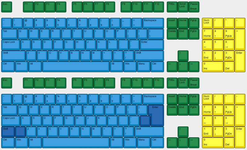 Physical Keyboard Layouts Explained In Detail | Drop