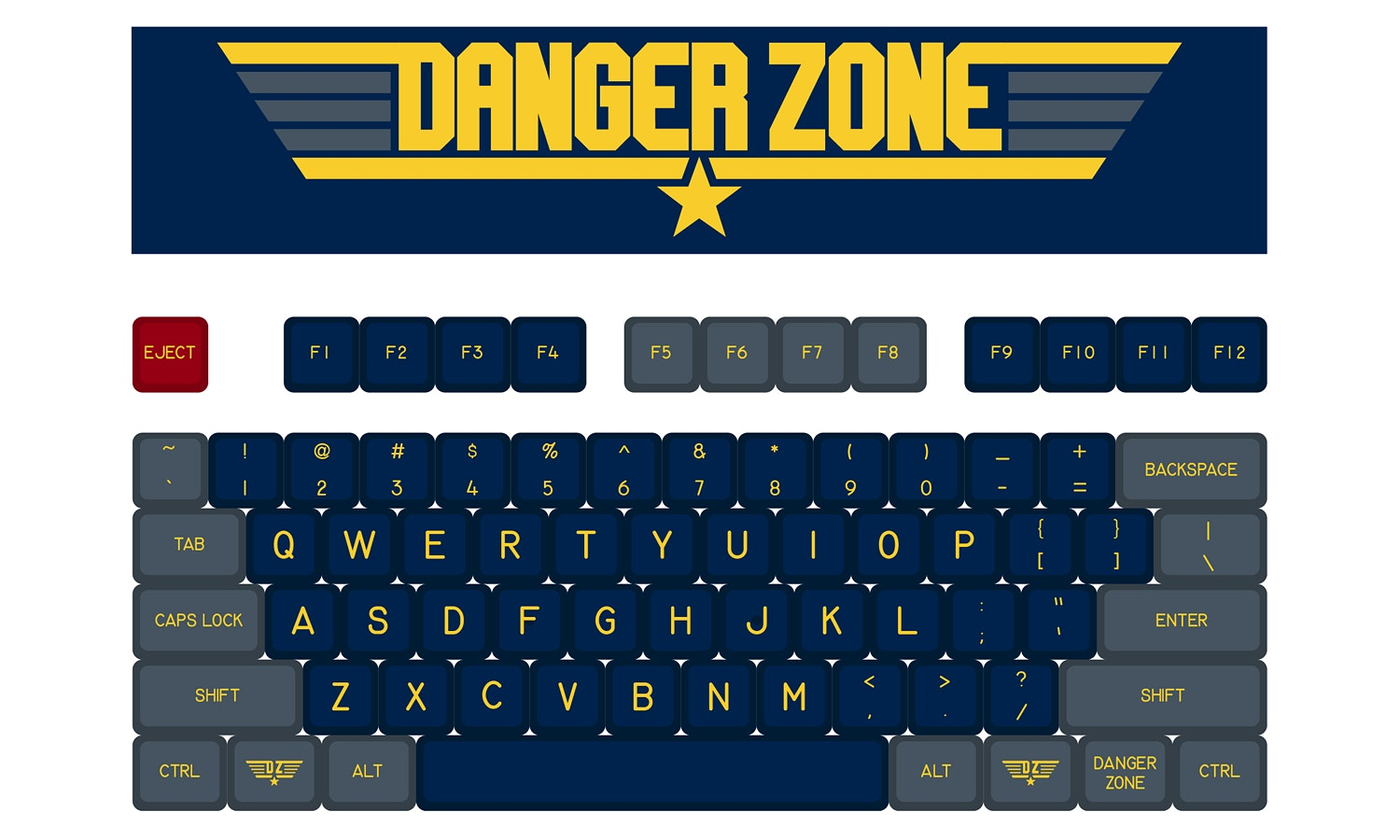 Danger Zone SA Keycap Set | Price & Reviews | Massdrop