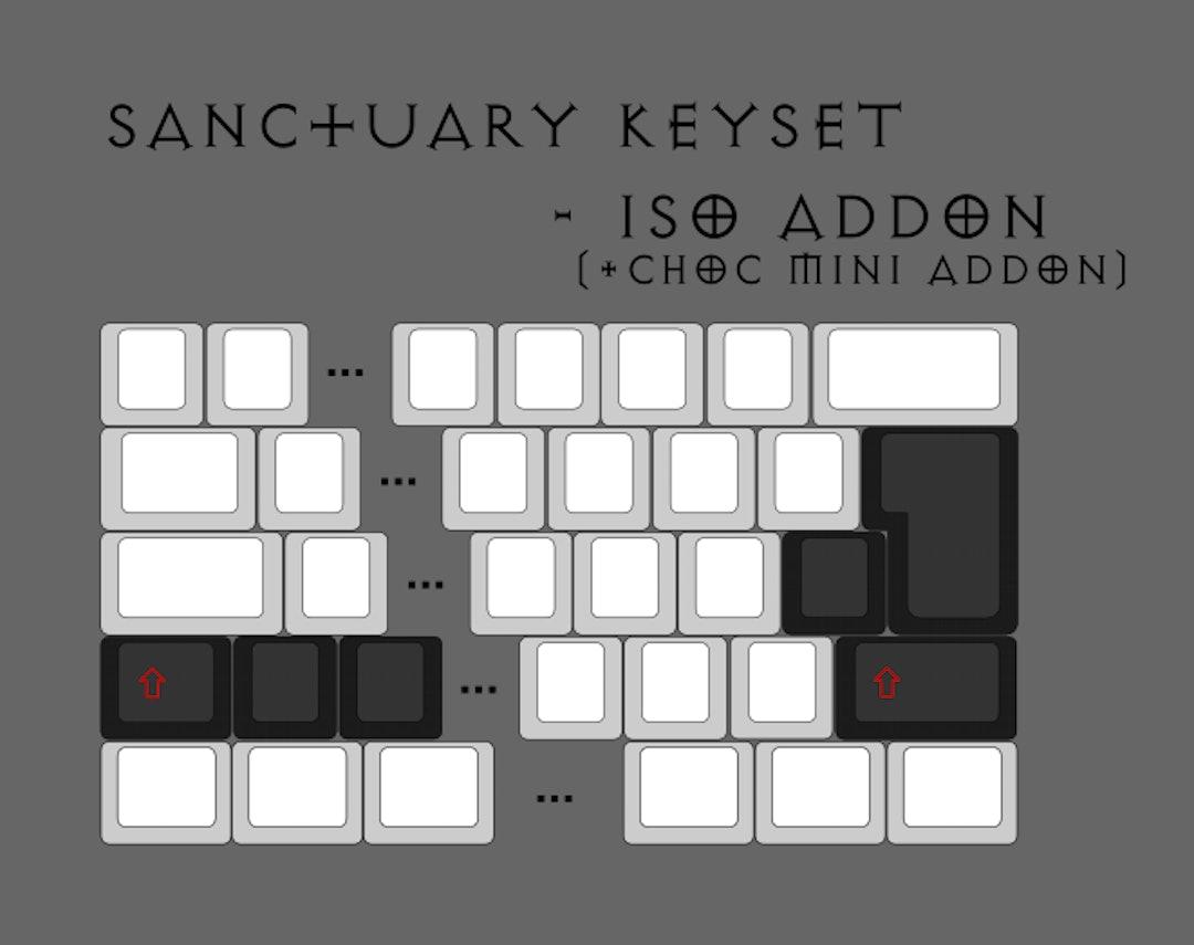 Sanctuary DCS Keyset