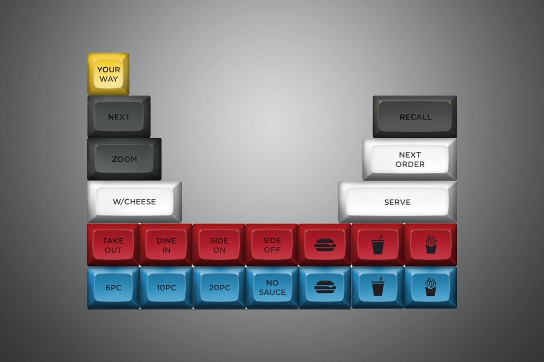 Make It Your Way Modifier Keyset