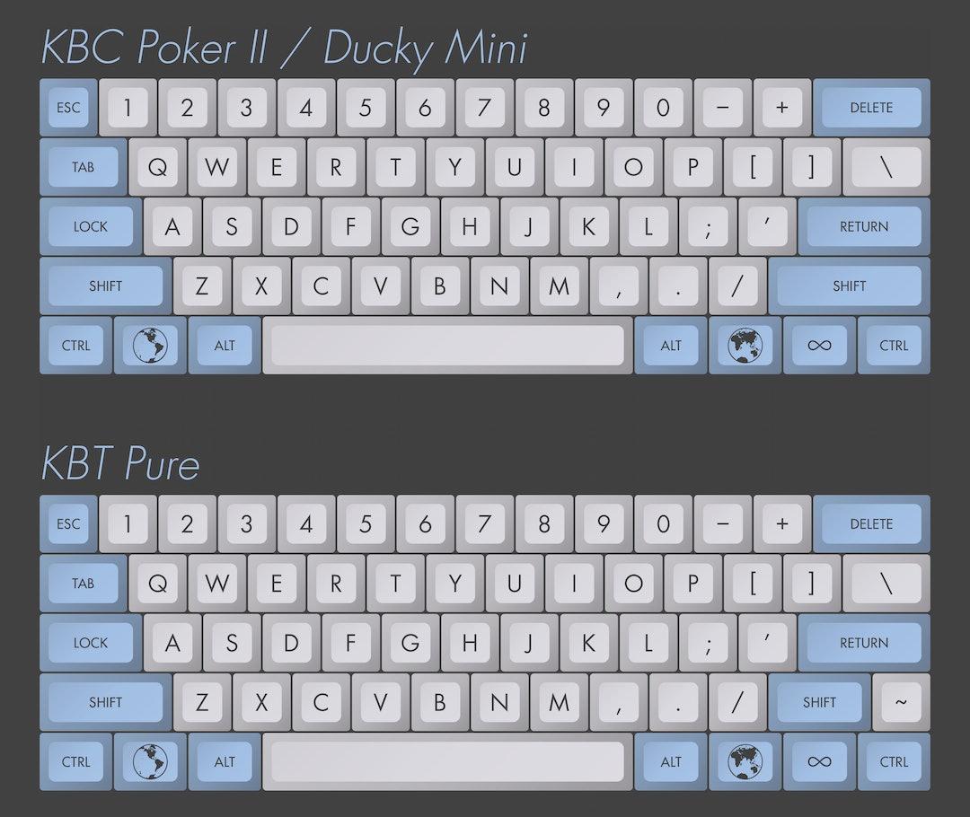 Infinity Cherry MX Dye-Sub Keycap Set