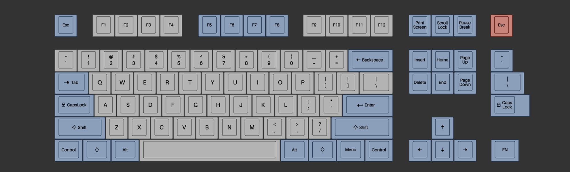 SuperNova Keycap Set
