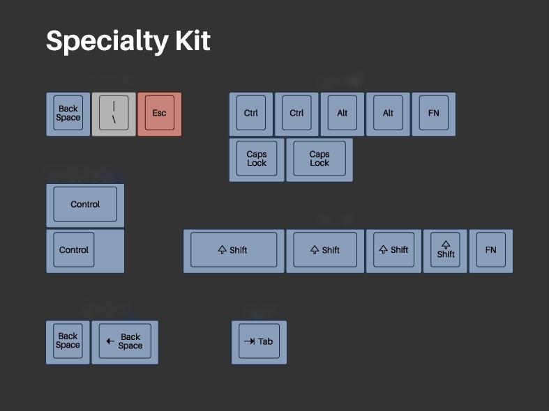 SuperNova Keycap Set