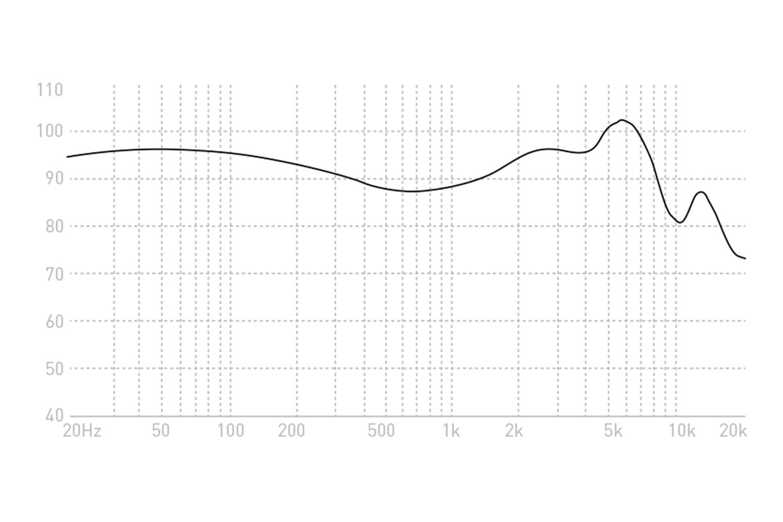 z32 wiring diagram z6 wiring diagram, ecm motor wiring diagram 1986 Nissan 300ZX Fuse Relay Diagram  Radio Wiring Diagram for 1989 Nissan 300ZX X125 Wiring Diagram 300ZX Turbo Fuel Line Diagram