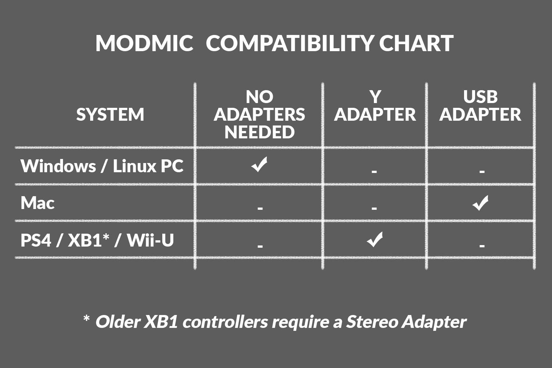 AntLion ModMic 4.0