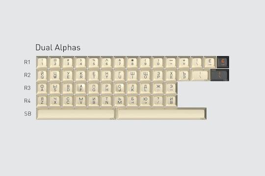 Drop + T0mb3ry SA Carbon Custom Keycap Set