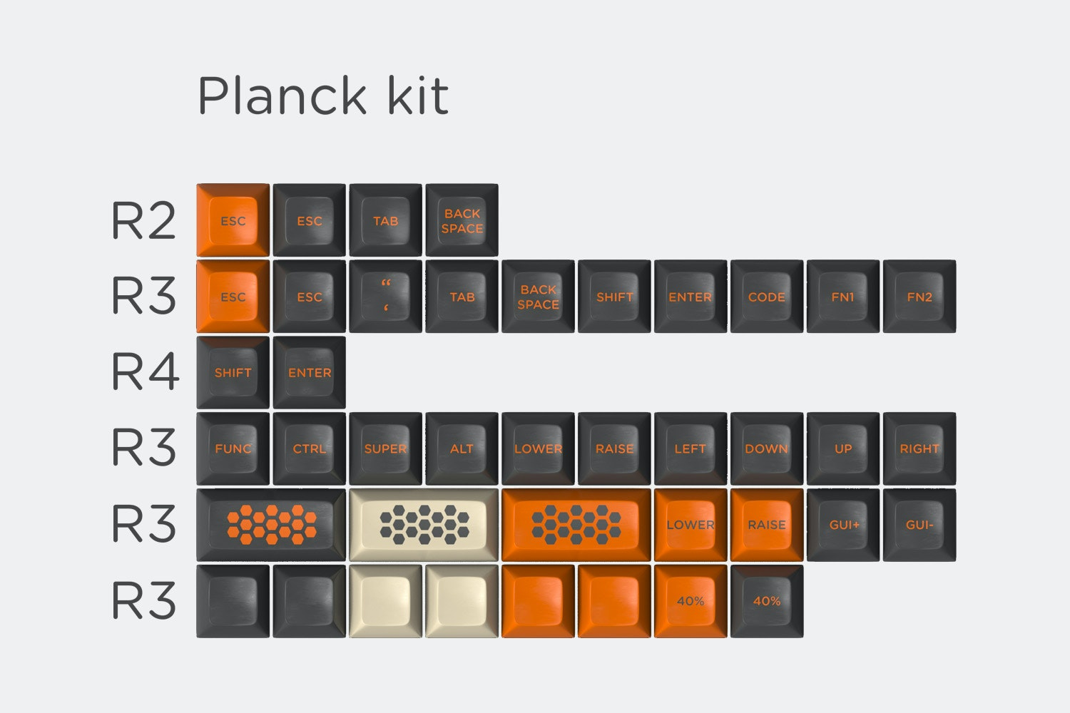 Massdrop x T0mb3ry SA Carbon Custom Keycap Set