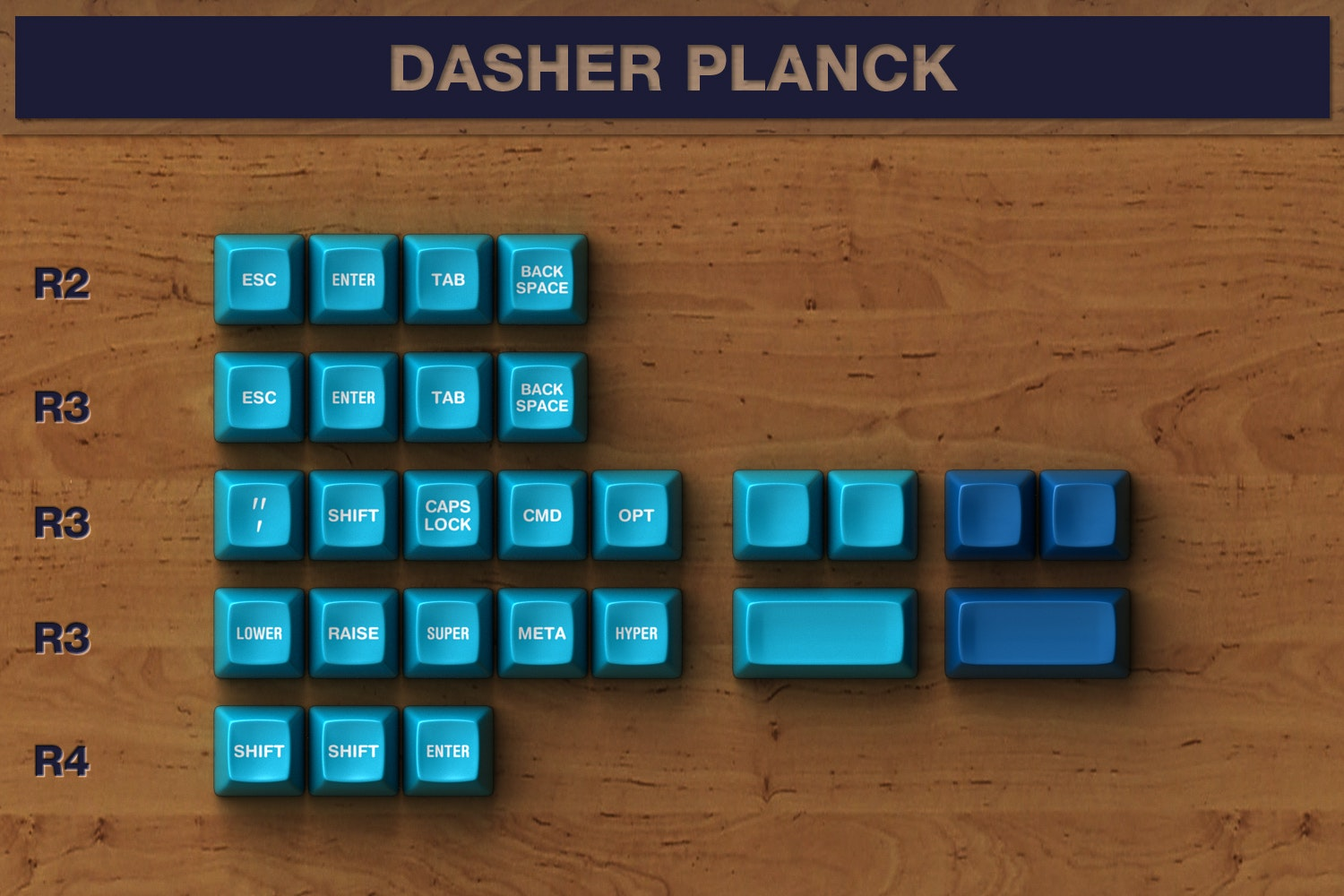 Dasher & Dancer SA Custom Keycap Set