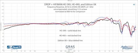 Drop + HIFIMAN HE5XX Planar Magnetic Headphones