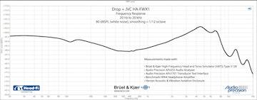 Drop + JVC HA-FWX1