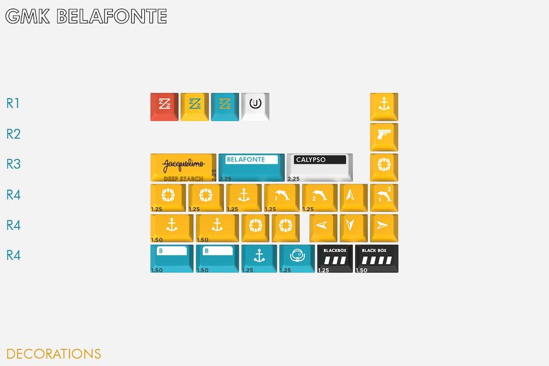 Drop + MiTo GMK Belafonte Custom Keycap Set