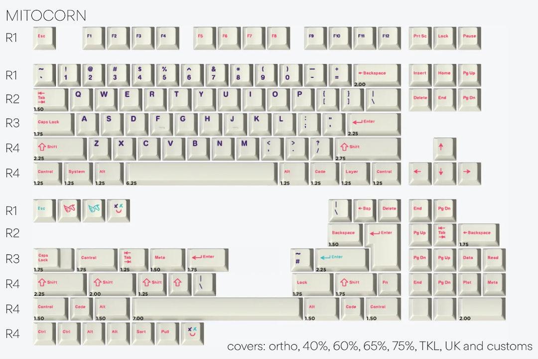 Drop + MiTo DCP Pegaso Custom Keycap Set