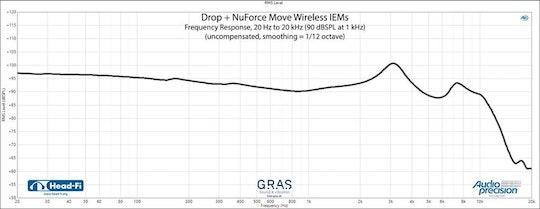 Drop + NuForce Move Wireless In-Ear Monitors