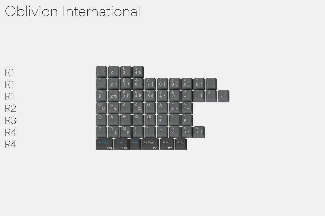 Drop + Oblotzky GMK Oblivion V2 Custom Keycap Set