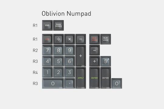 Drop + Oblotzky SA Oblivion V2 Custom Keycap Set