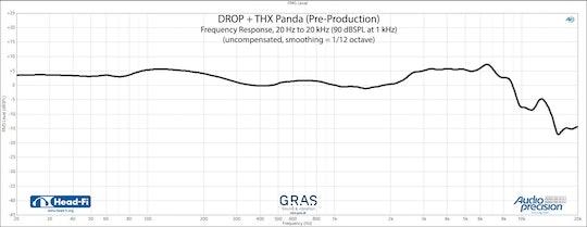 Drop + THX Panda Wireless Headphone