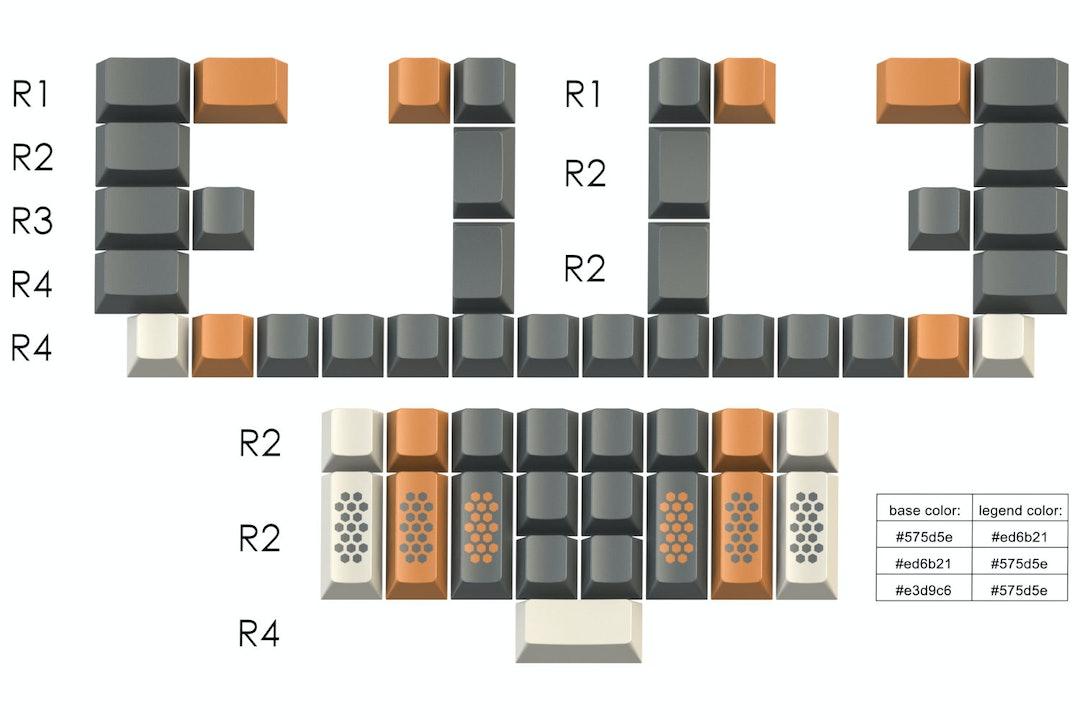 GMK Carbon Ergodox/Planck Modifers Kit