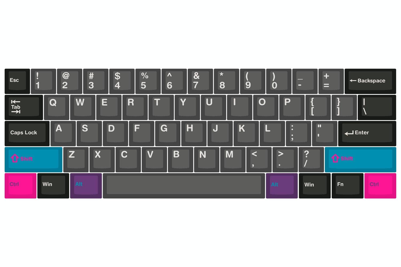 GMK Custom Modifiers Keycap Set